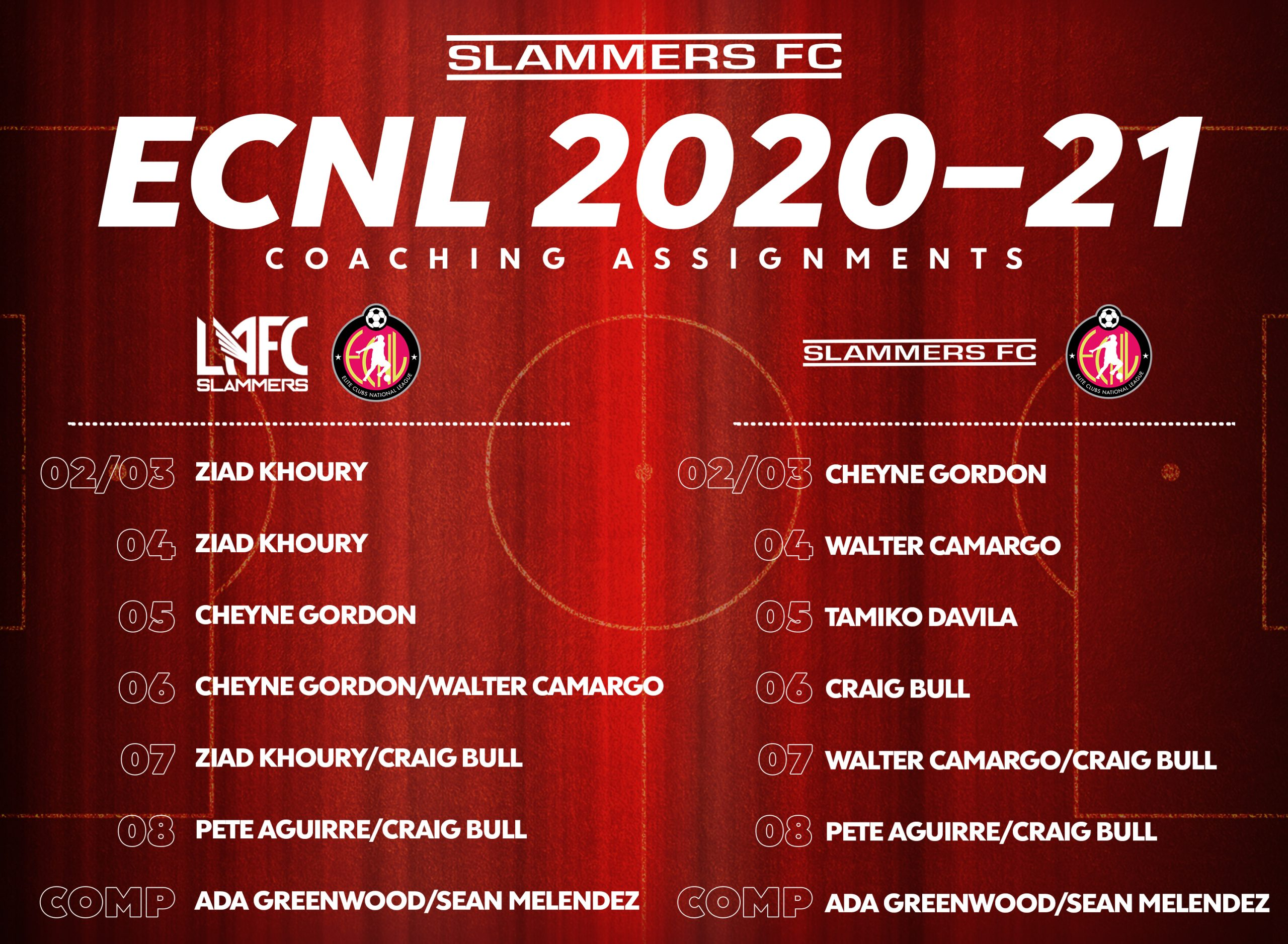 List of Slammers FC ECNL 20-21 Coaching Assigments
