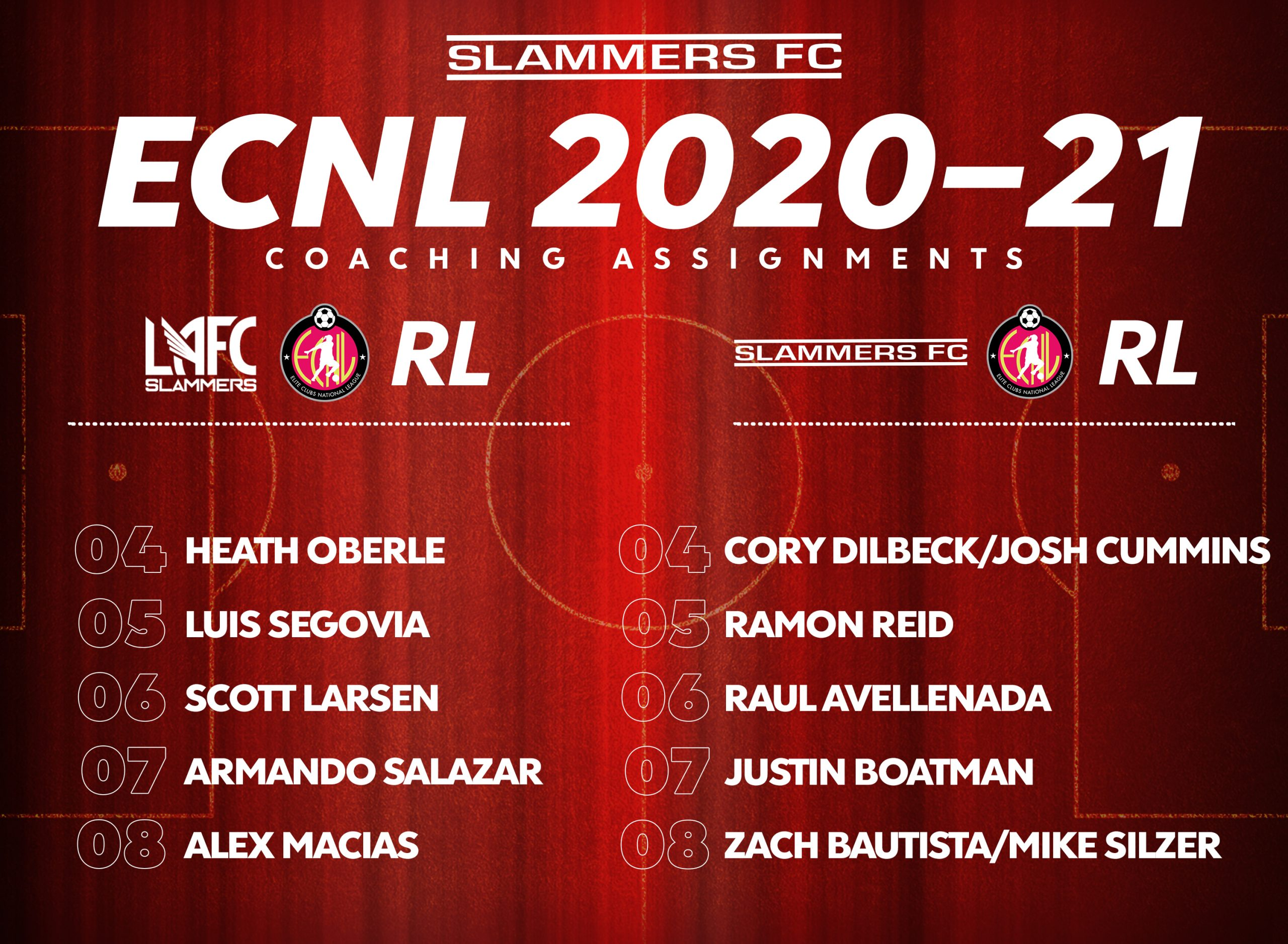 List of Slammers FC ECNL RL 20-21 Coaching Assigments